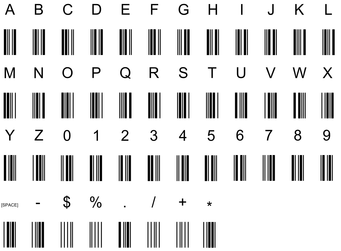 An example of a character encoding